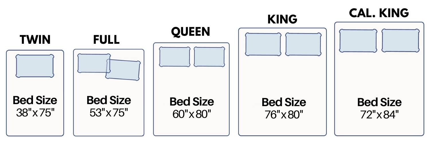 buy bed sheets online usa
