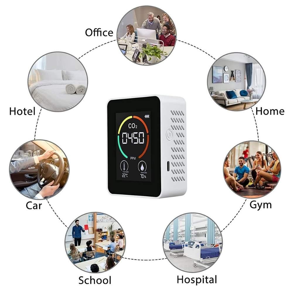 buy carbon dioxide alarm meter online