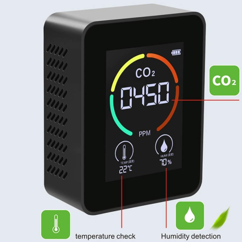 carbon dioxide measuring device
